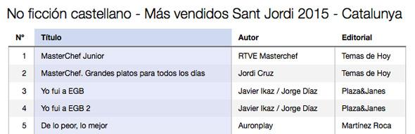 mas-vendidos-sant-jordi-201